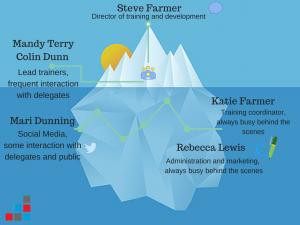 steps-iceberg